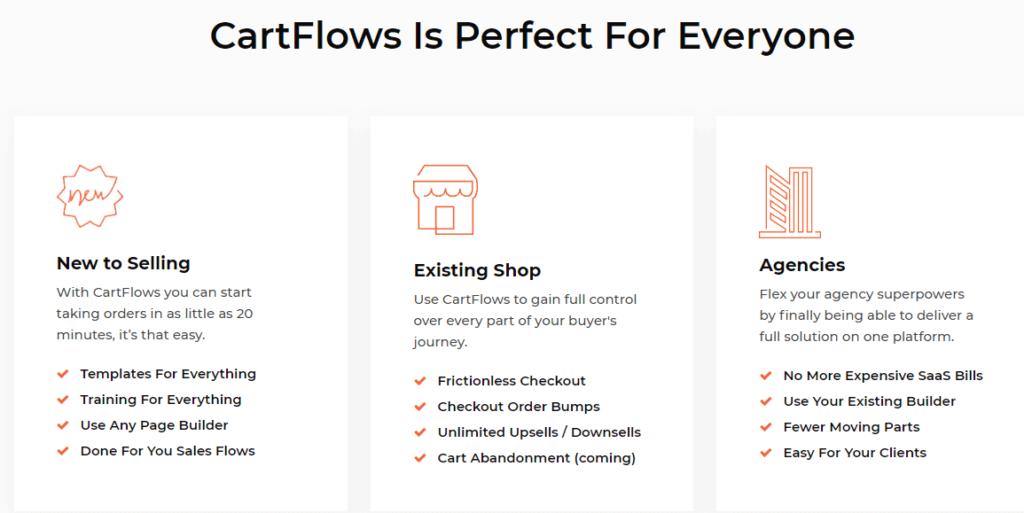 sales funnels wordpress