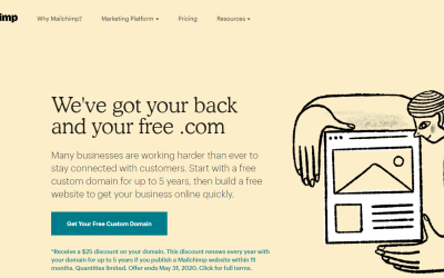 Sales Funnel Examples – Top 10 Best Funnels