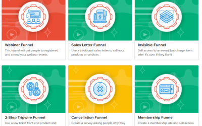 Sales Funnel For Online Course [Download Template]