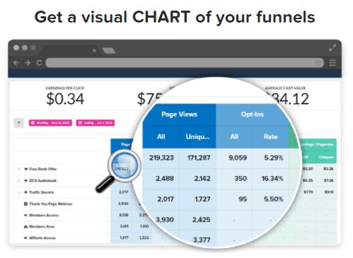 sales funnel analytics