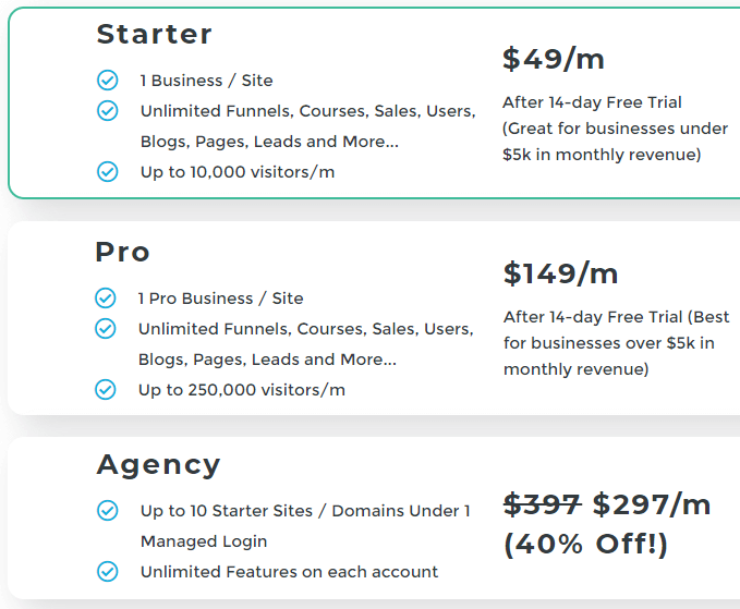 Dropfunnels pricing review
